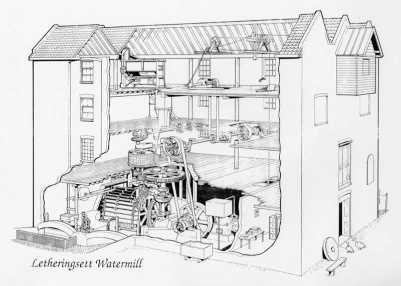 Letheringsett watermill's internal layout drawn by Barré Funnell